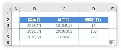 年齢や日数計算をする時の関数 DATADIF